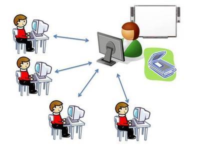 Дистанционное-обучение-